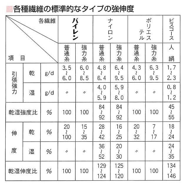 pairen_tsuyoi_01